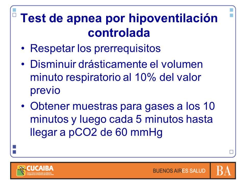 Test de apnea por hipoventilación controlada