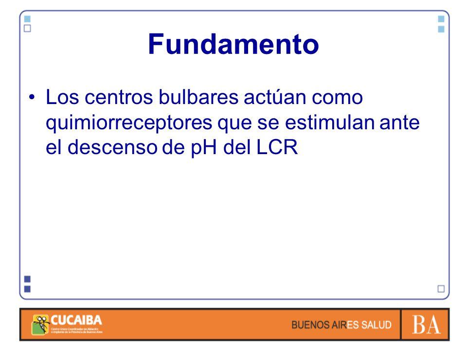 Fundamento Los centros bulbares actúan como quimiorreceptores que se estimulan ante el descenso de pH del LCR.