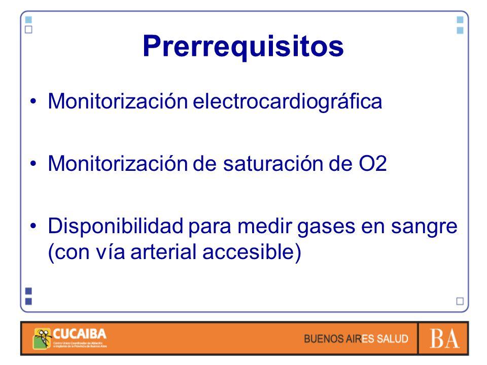 Prerrequisitos Monitorización electrocardiográfica