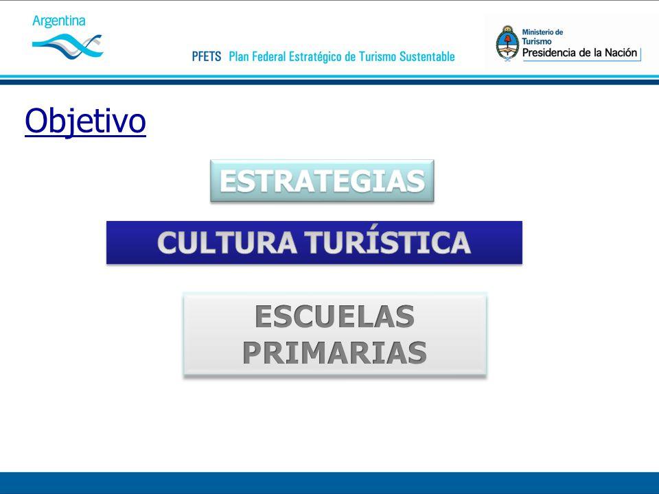Objetivo ESTRATEGIAS CULTURA TURÍSTICA ESCUELAS PRIMARIAS