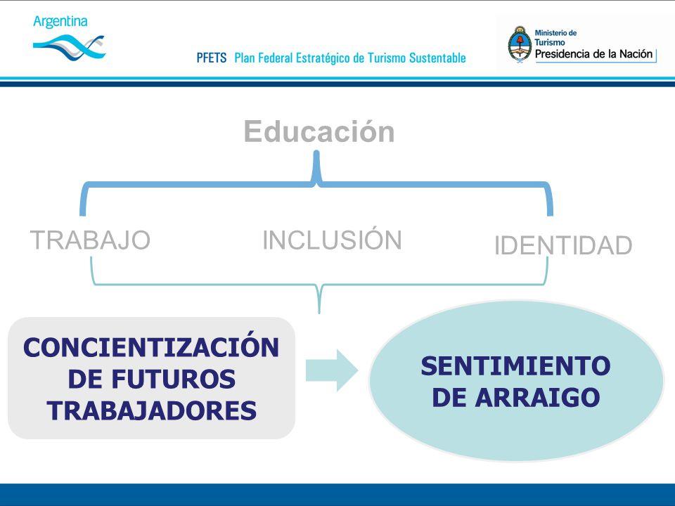 SENTIMIENTO DE ARRAIGO CONCIENTIZACIÓN DE FUTUROS TRABAJADORES