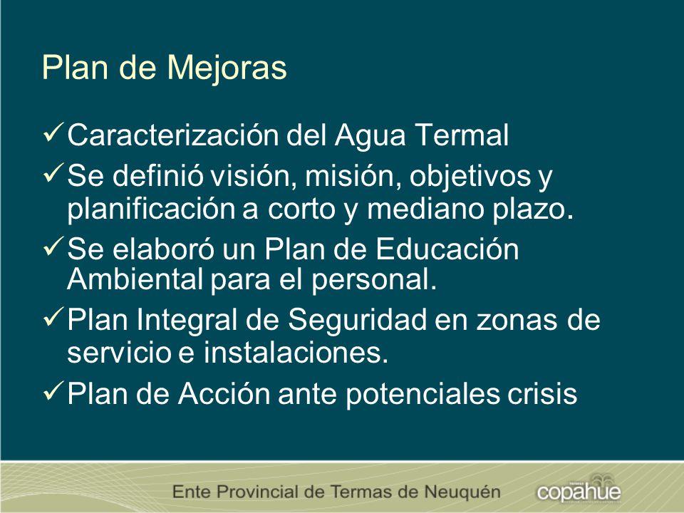 Plan de Mejoras Caracterización del Agua Termal