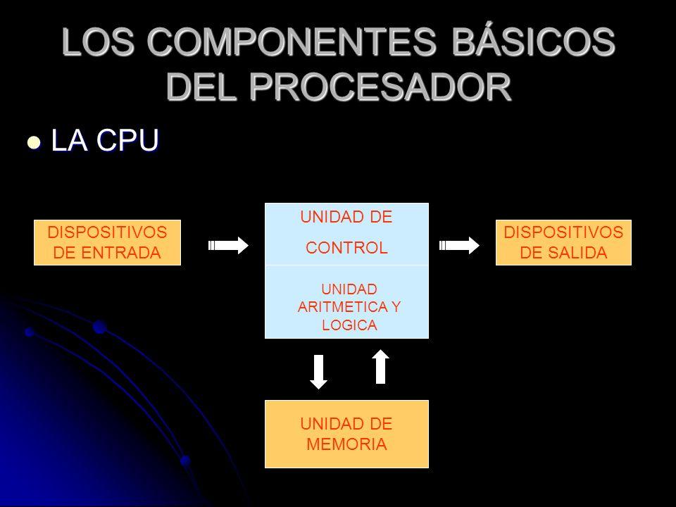 LOS COMPONENTES BÁSICOS DEL PROCESADOR