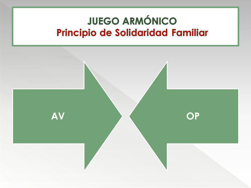 JUEGO ARMÓNICO Principio de Solidaridad Familiar