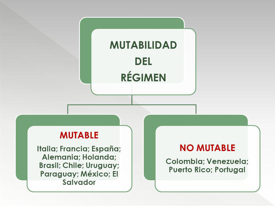Colombia; Venezuela; Puerto Rico; Portugal