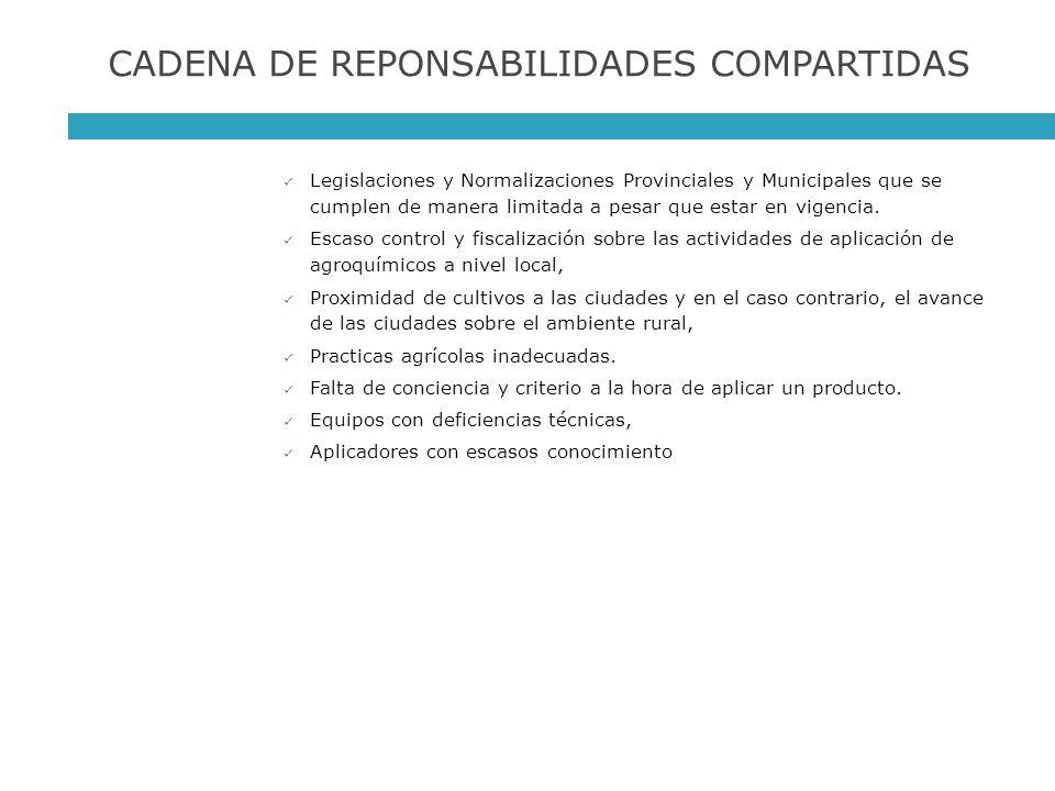 CADENA DE REPONSABILIDADES COMPARTIDAS