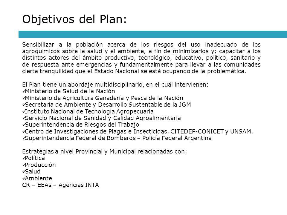 Objetivos del Plan: