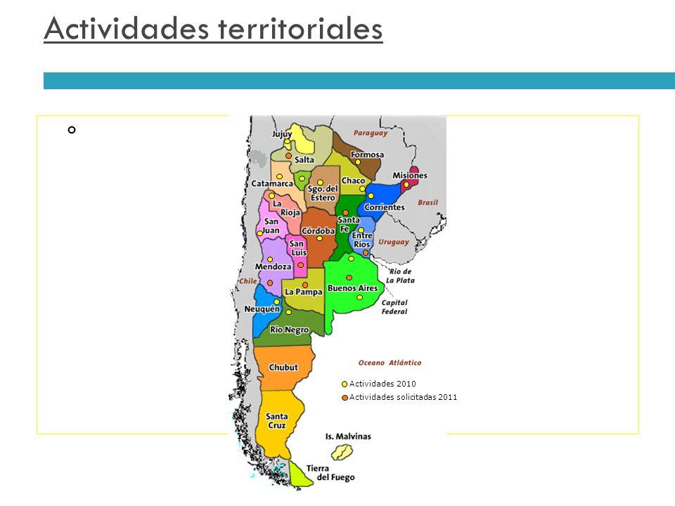 Actividades territoriales