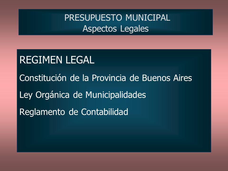 PRESUPUESTO MUNICIPAL Aspectos Legales