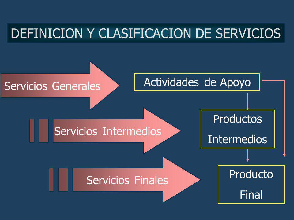 DEFINICION Y CLASIFICACION DE SERVICIOS
