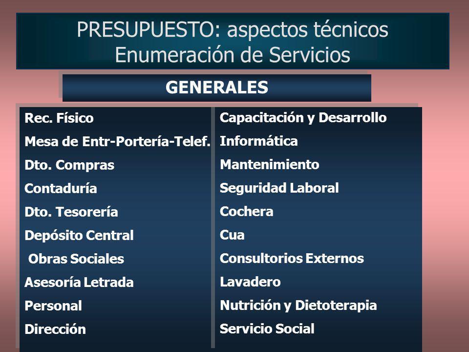 PRESUPUESTO: aspectos técnicos Enumeración de Servicios