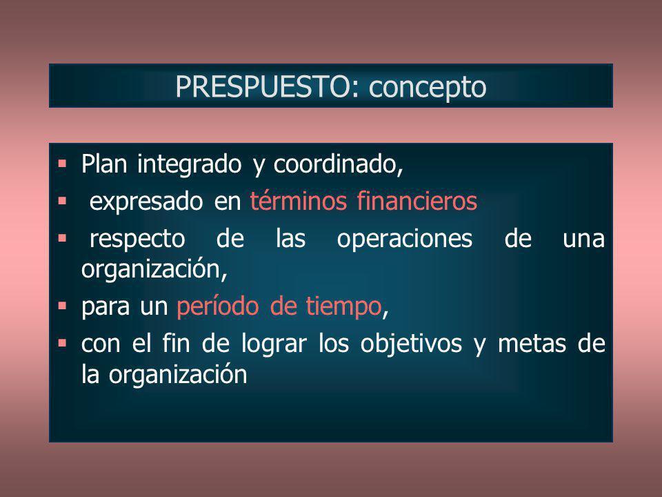 PRESPUESTO: concepto Plan integrado y coordinado,