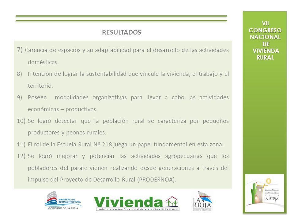 VII CONGRESO NACIONAL DE. VIVIENDA RURAL. RESULTADOS. 7) Carencia de espacios y su adaptabilidad para el desarrollo de las actividades domésticas.
