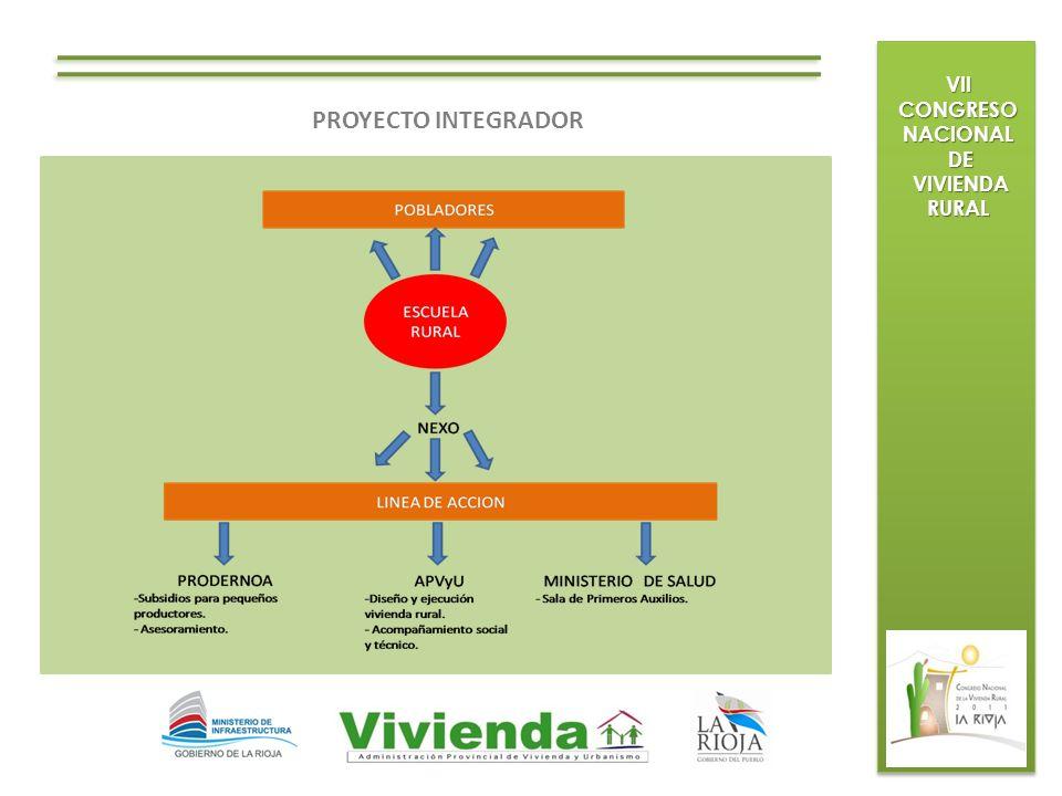 VII CONGRESO NACIONAL DE VIVIENDA RURAL PROYECTO INTEGRADOR