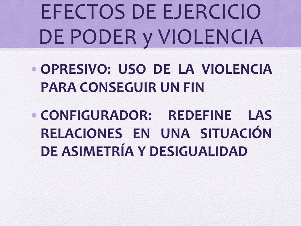 EFECTOS DE EJERCICIO DE PODER y VIOLENCIA