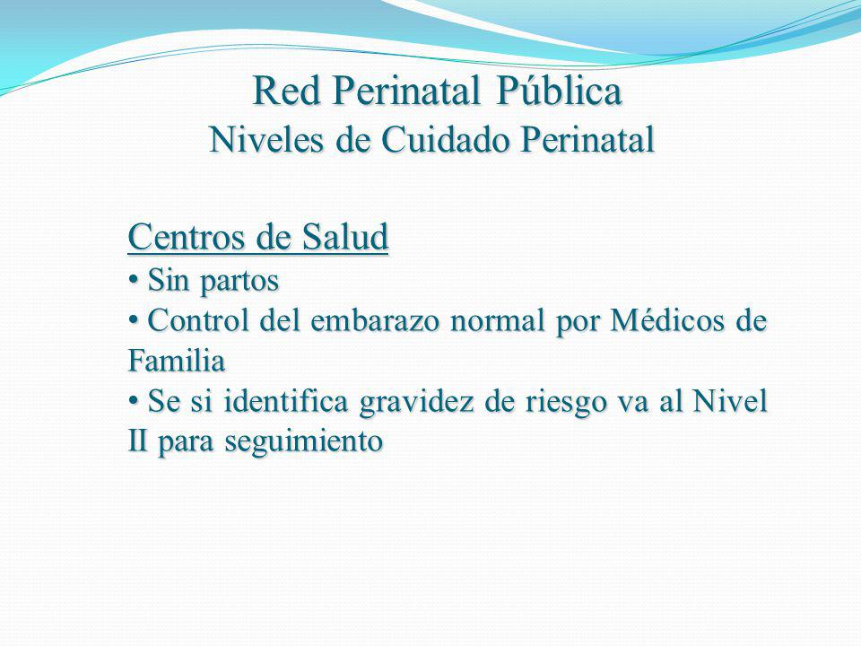 Niveles de Cuidado Perinatal