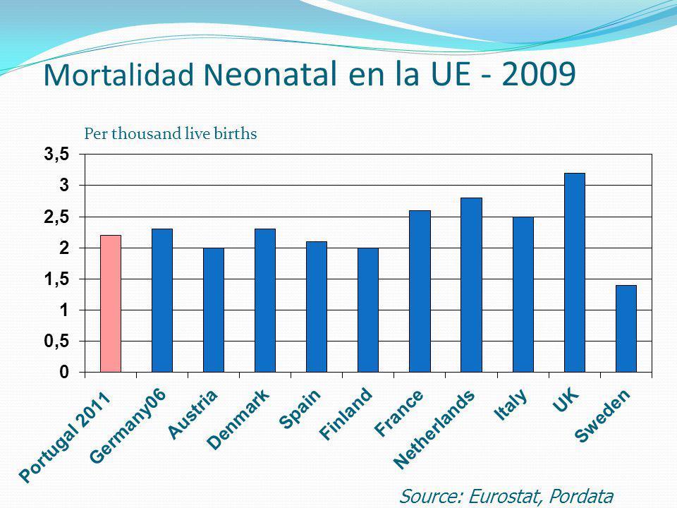 Mortalidad Neonatal en la UE - 2009