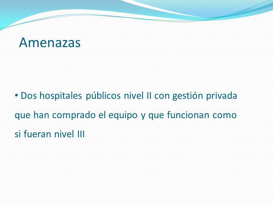 Amenazas Dos hospitales públicos nivel II con gestión privada que han comprado el equipo y que funcionan como si fueran nivel III.