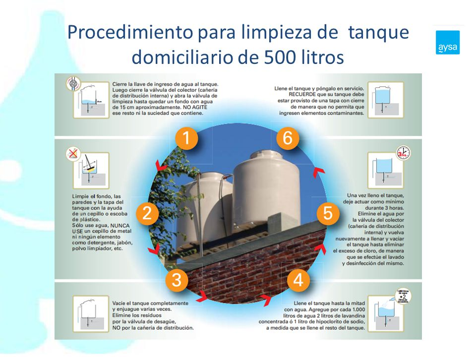 Procedimiento para limpieza de tanque domiciliario de 500 litros