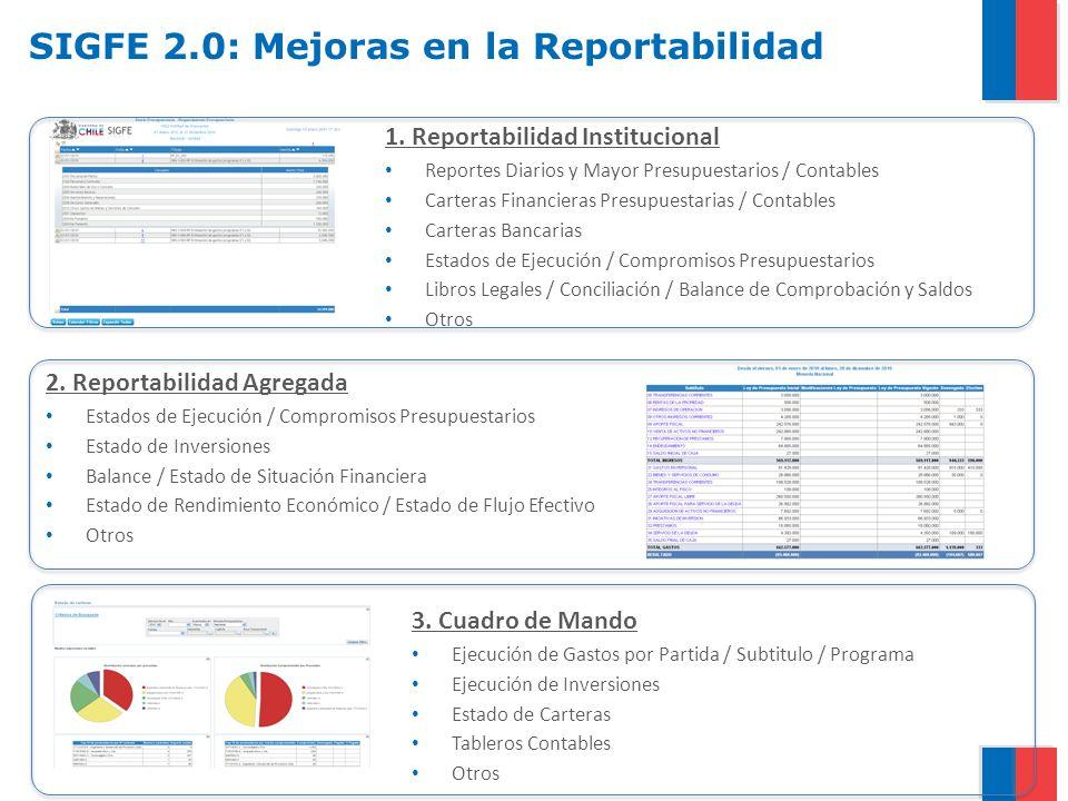 SIGFE 2.0: Mejoras en la Reportabilidad