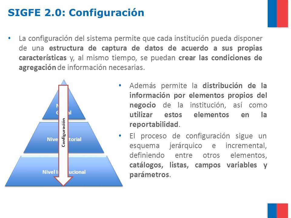 SIGFE 2.0: Configuración