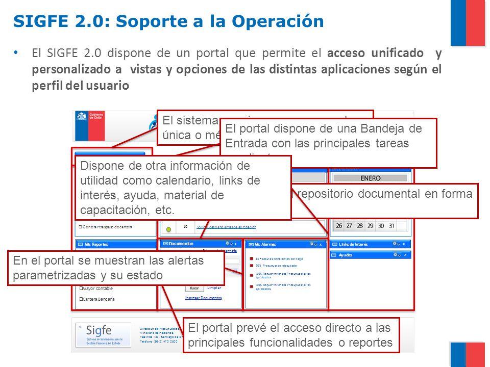 SIGFE 2.0: Soporte a la Operación