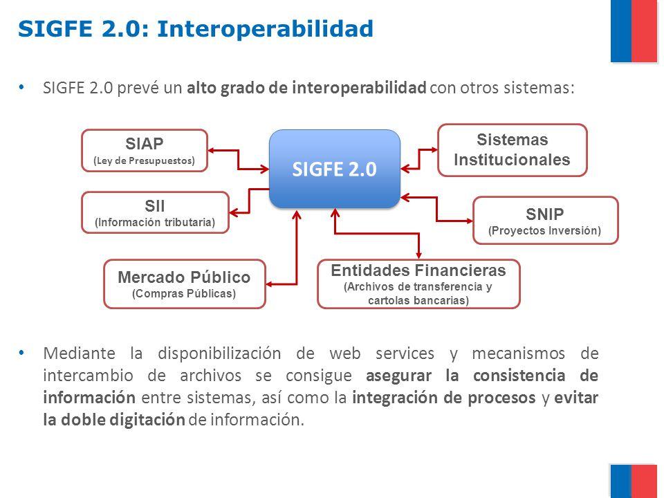 SIGFE 2.0: Interoperabilidad