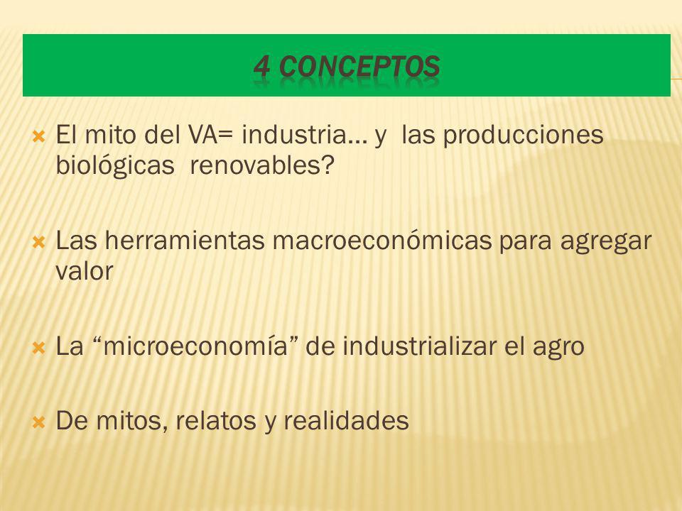 4 Conceptos El mito del VA= industria… y las producciones biológicas renovables Las herramientas macroeconómicas para agregar valor.