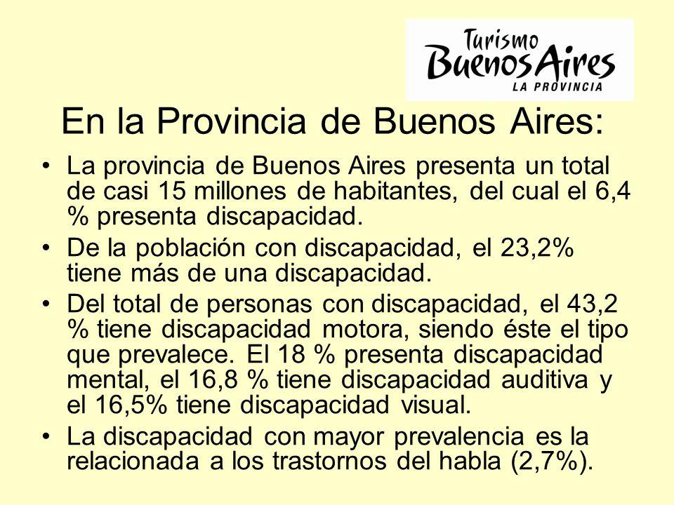 En la Provincia de Buenos Aires: