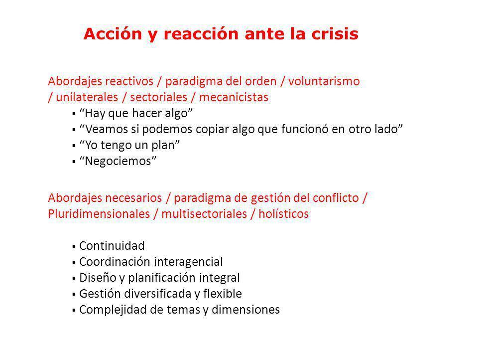 Acción y reacción ante la crisis