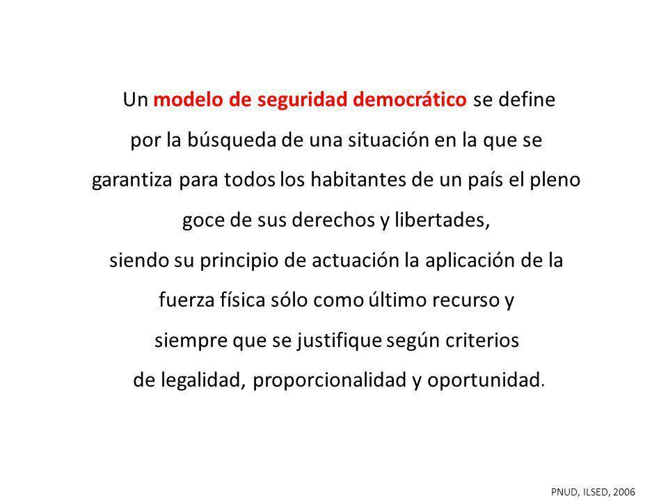 Un modelo de seguridad democrático se define