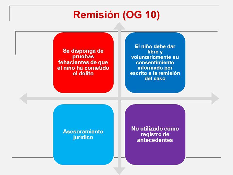 Asesoramiento jurídico No utilizado como registro de antecedentes
