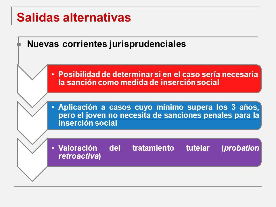 Salidas alternativas Nuevas corrientes jurisprudenciales
