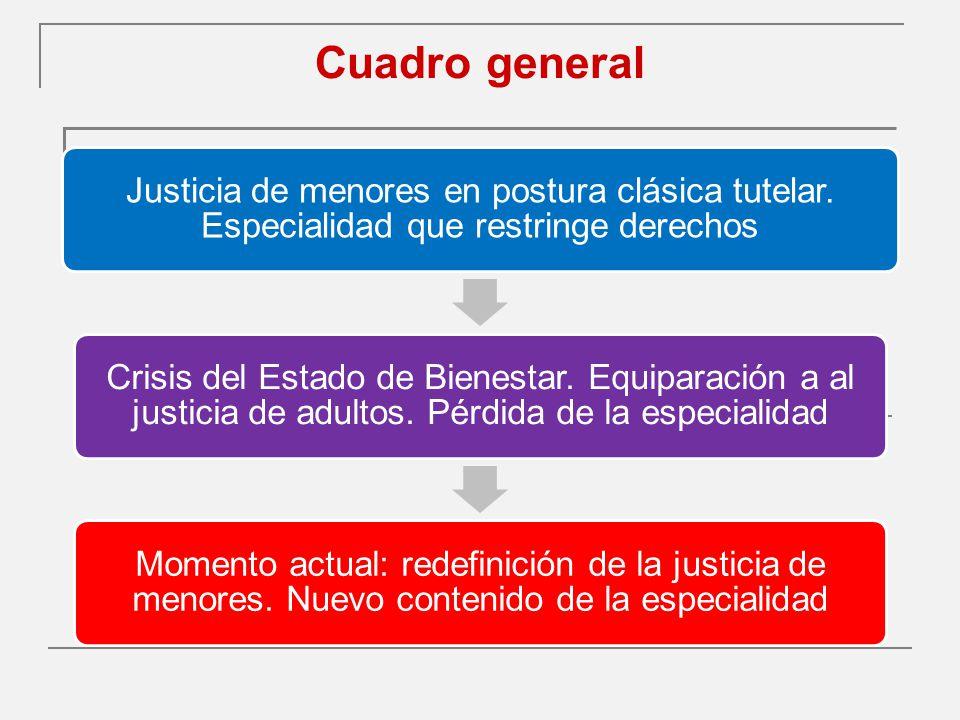 Cuadro general Justicia de menores en postura clásica tutelar. Especialidad que restringe derechos.