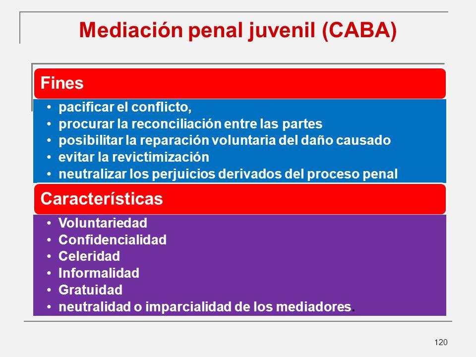 Mediación penal juvenil (CABA)