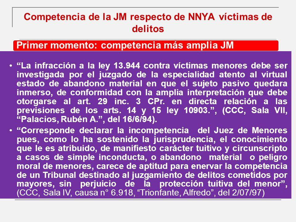 Competencia de la JM respecto de NNYA víctimas de delitos