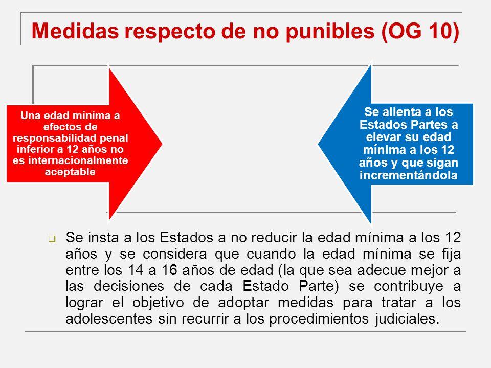 Medidas respecto de no punibles (OG 10)