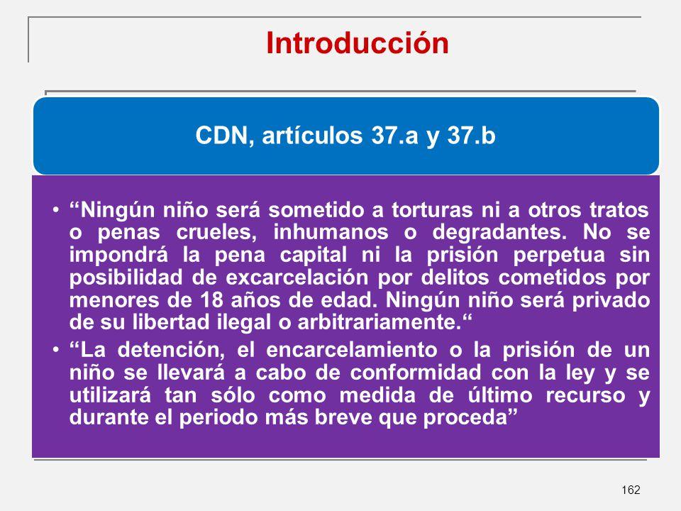 Introducción CDN, artículos 37.a y 37.b