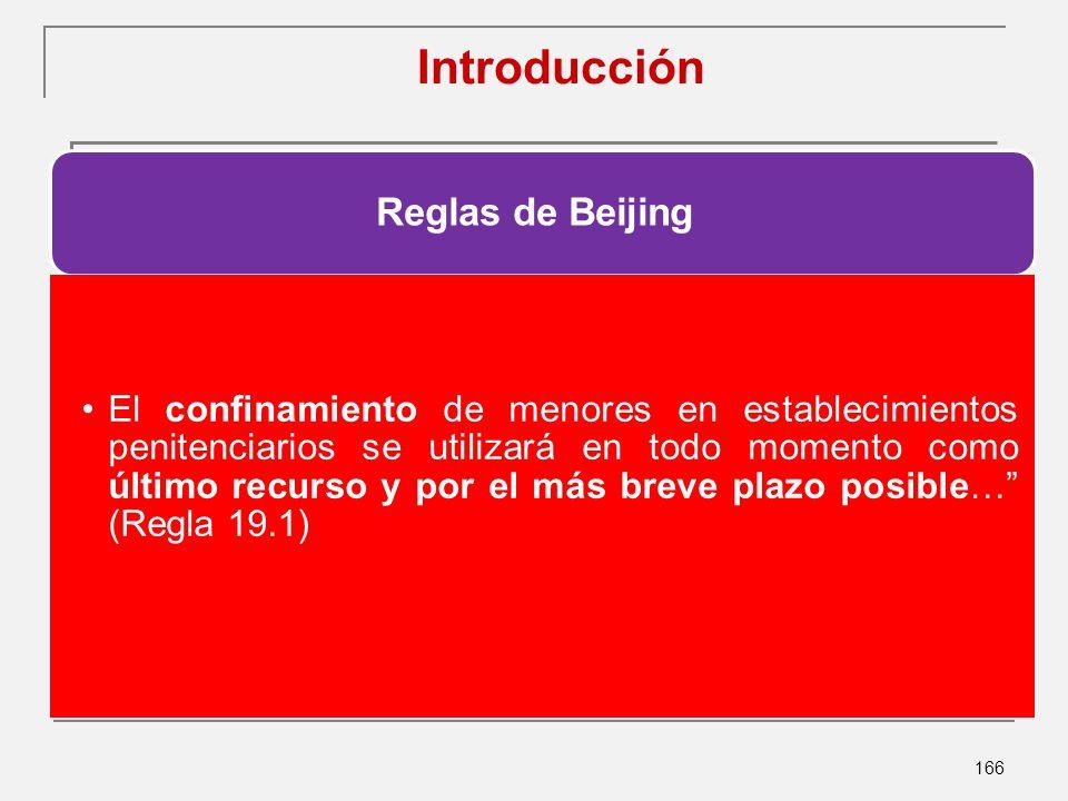Introducción Reglas de Beijing