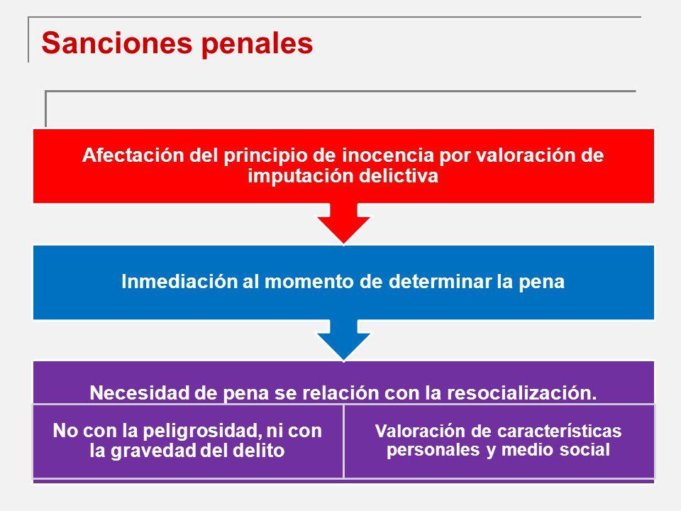 Sanciones penales Afectación del principio de inocencia por valoración de imputación delictiva. Inmediación al momento de determinar la pena.