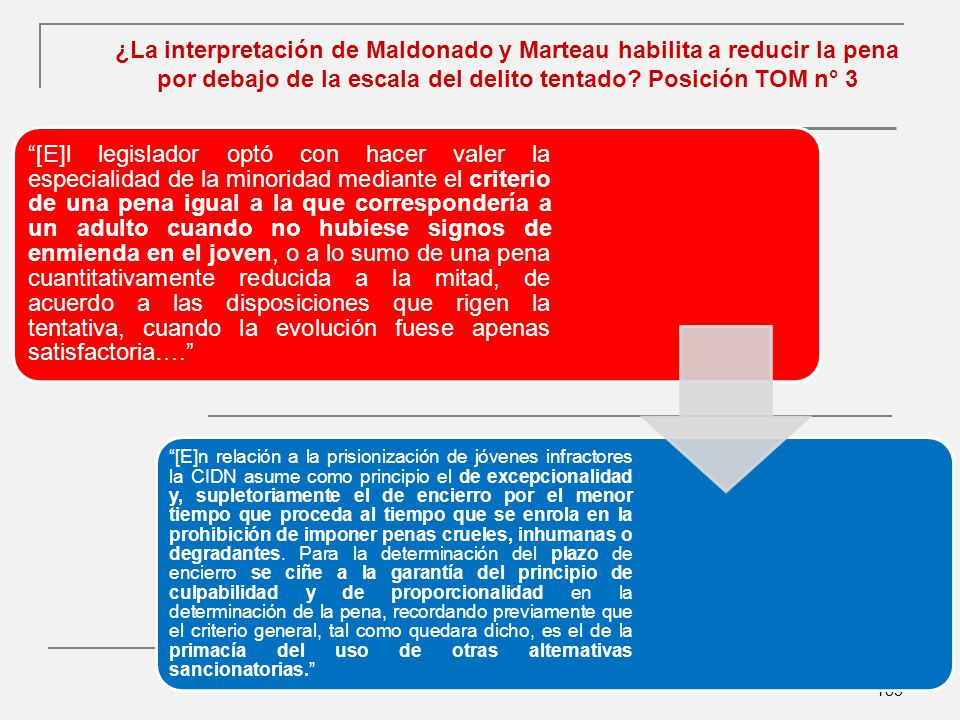 ¿La interpretación de Maldonado y Marteau habilita a reducir la pena por debajo de la escala del delito tentado Posición TOM n° 3