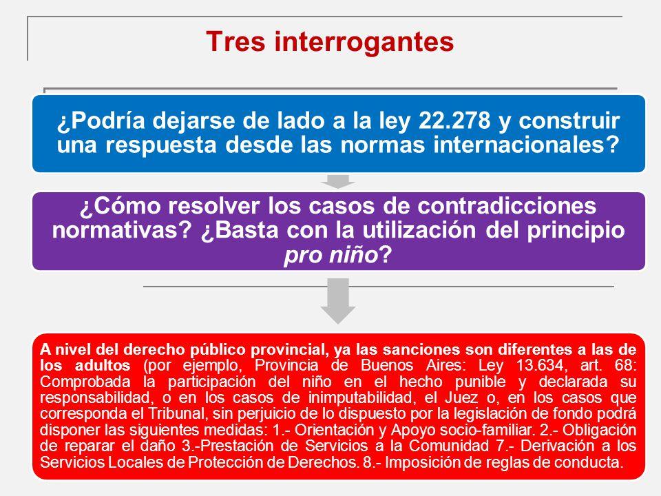 Tres interrogantes ¿Podría dejarse de lado a la ley 22.278 y construir una respuesta desde las normas internacionales