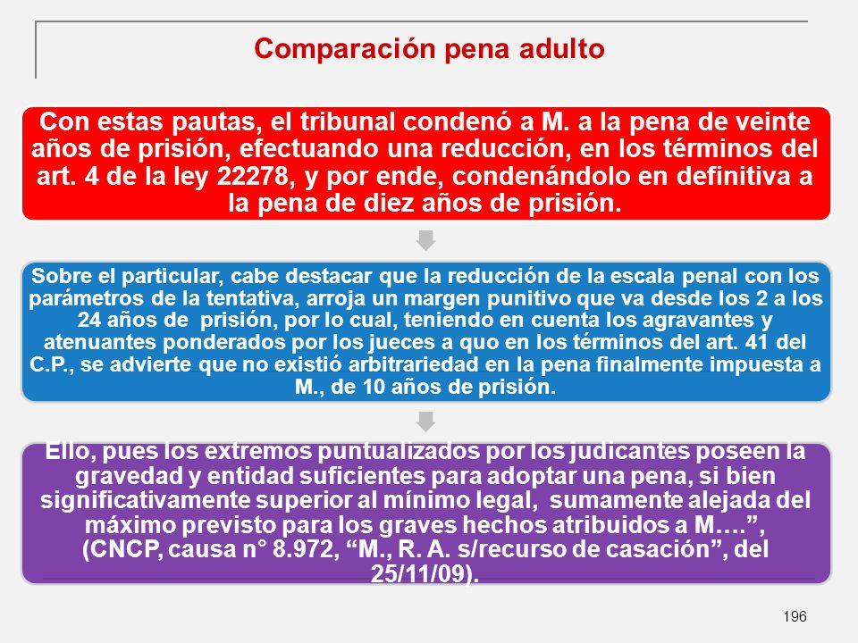 Comparación pena adulto
