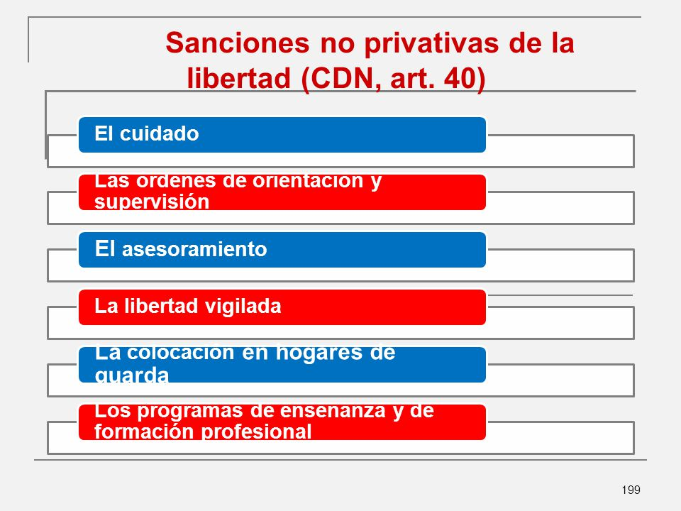Sanciones no privativas de la libertad (CDN, art. 40)