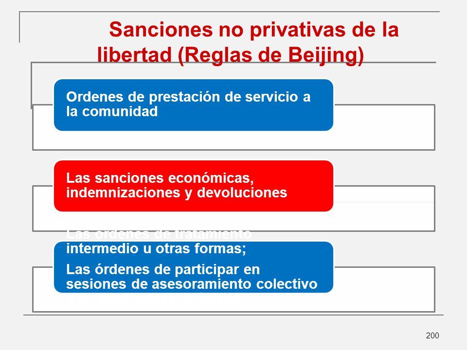 Sanciones no privativas de la libertad (Reglas de Beijing)