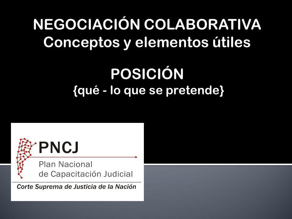 NEGOCIACIÓN COLABORATIVA Conceptos y elementos útiles POSICIÓN