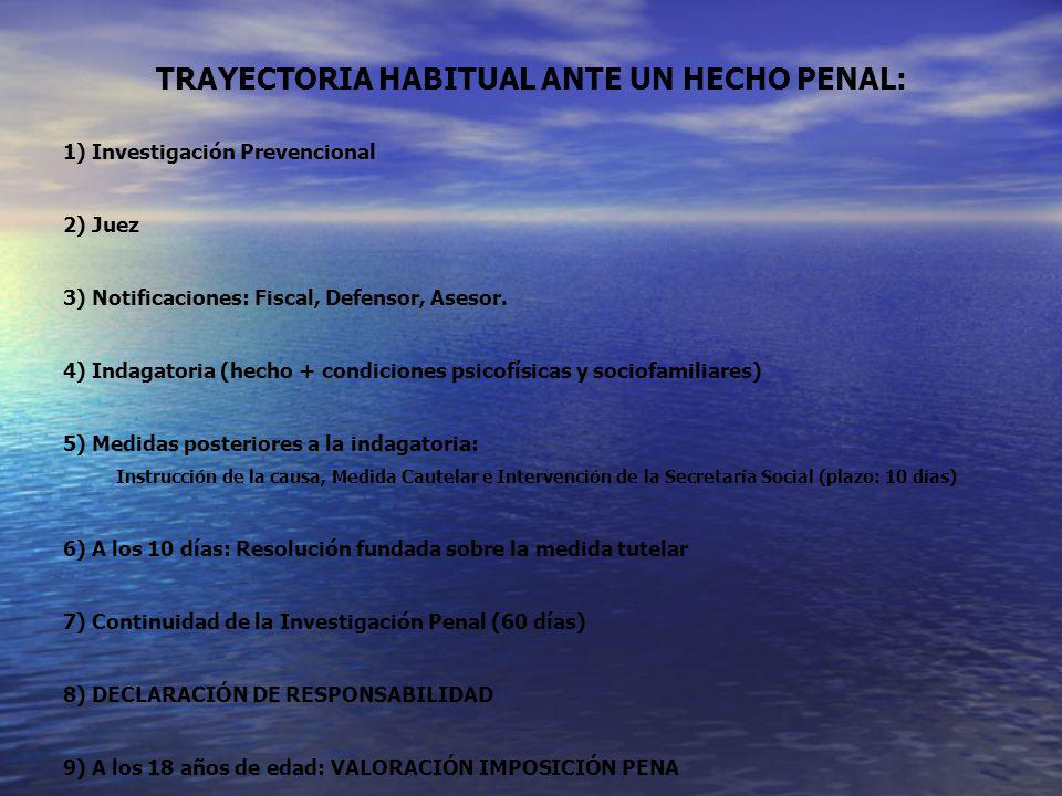 TRAYECTORIA HABITUAL ANTE UN HECHO PENAL: