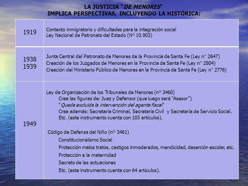 LA JUSTICIA DE MENORES IMPLICA PERSPECTIVAS, INCLUYENDO LA HISTÓRICA: