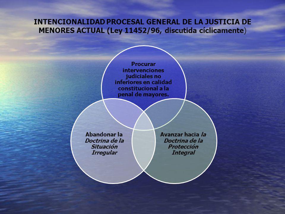 INTENCIONALIDAD PROCESAL GENERAL DE LA JUSTICIA DE MENORES ACTUAL (Ley 11452/96, discutida cíclicamente)