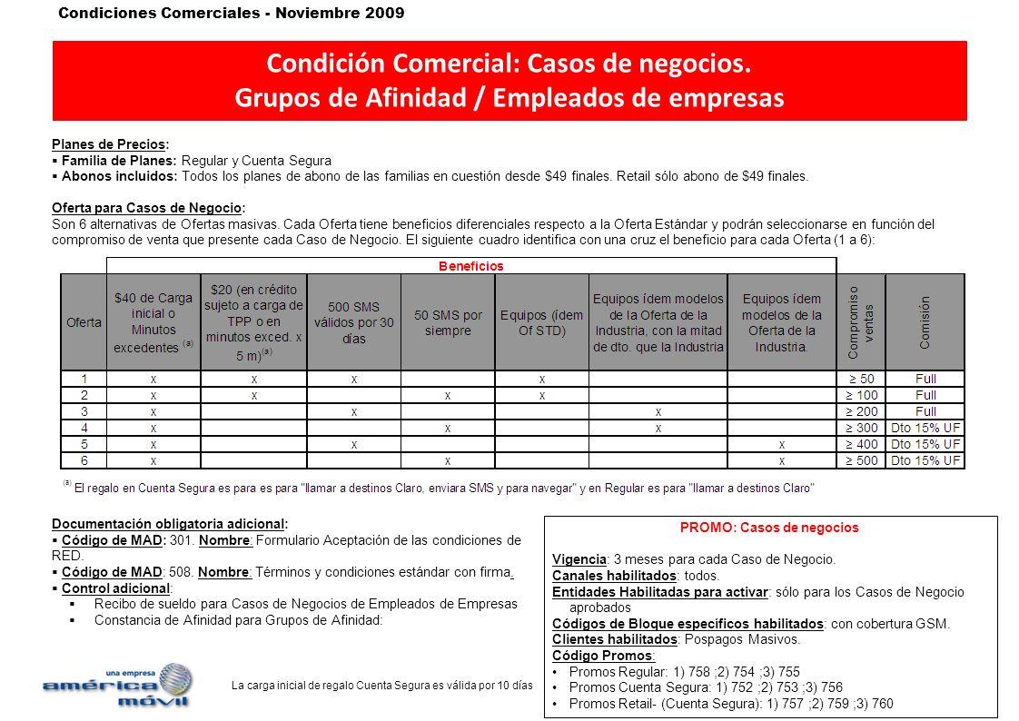 Condición Comercial: Casos de negocios.